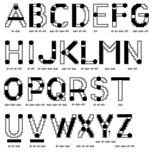 Learn Letters Based On How They Are Made Not Alphabetically