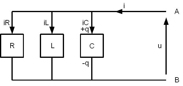 circuit rlc parallele pdf