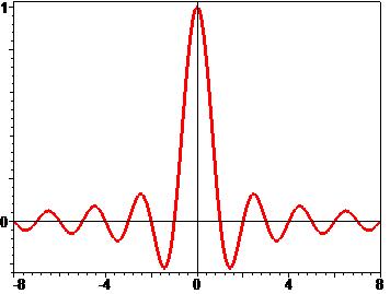 sinc function