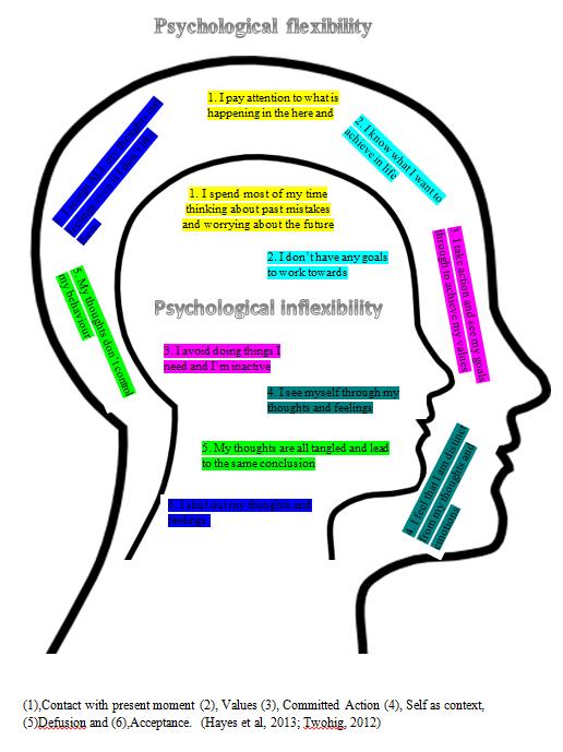 psychological subtleties pdf free download