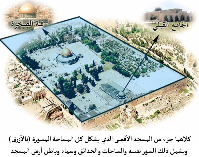 حنين القدس Al-Aqsa_Mosque_distance.jpg