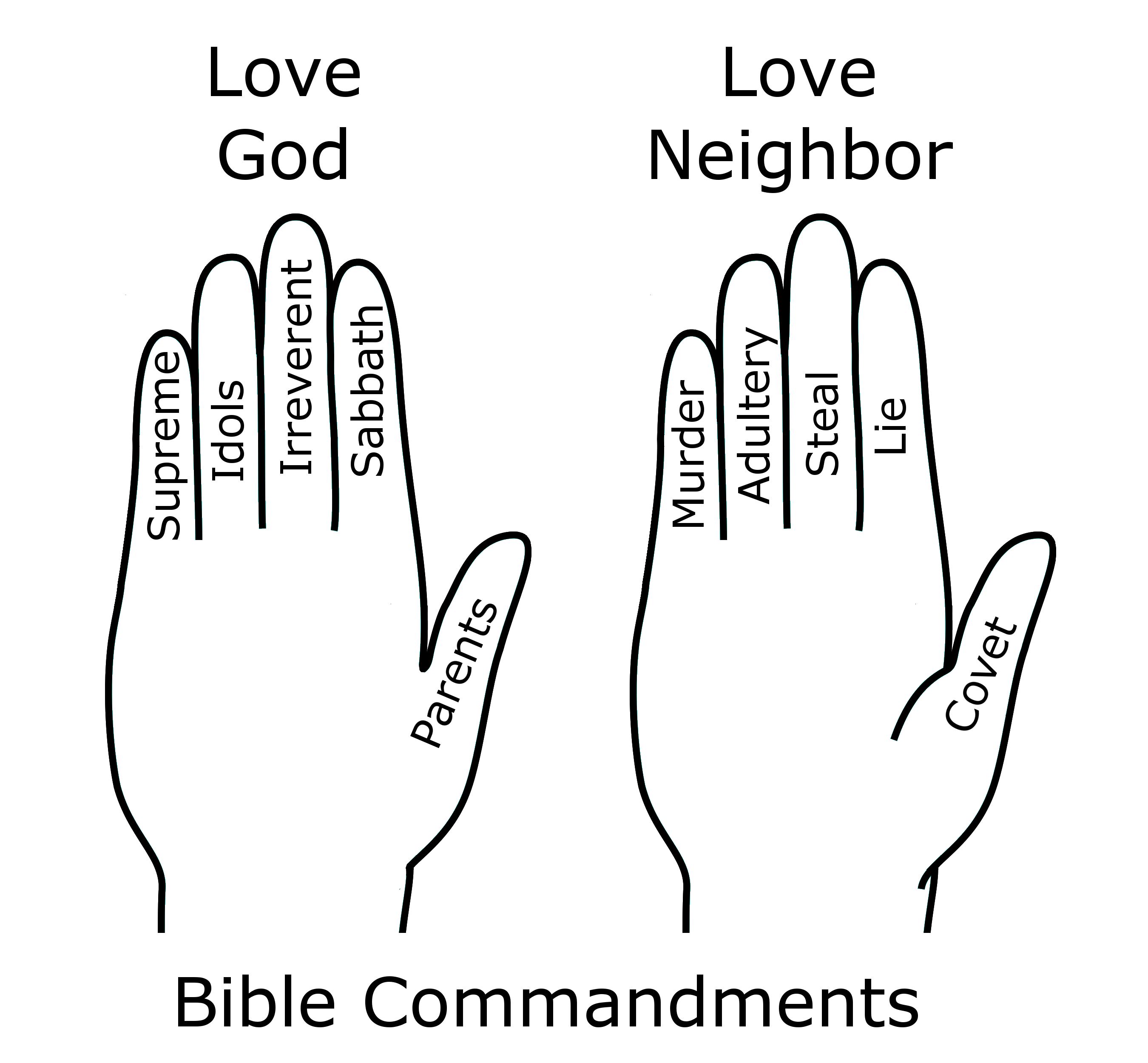 File bible commandments hand wikimedia commons for 1st commandment coloring page