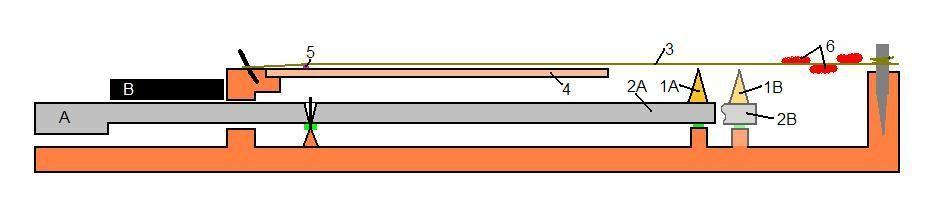 external image Clavichord_gebunden_Funktion.JPG