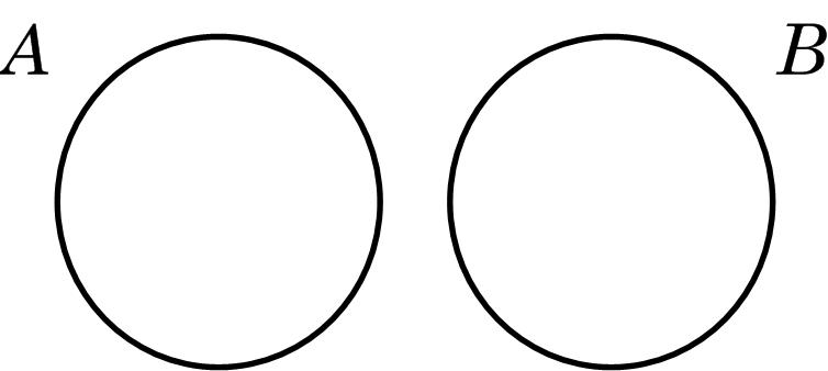 archivo diagrama de venn euler 4 png