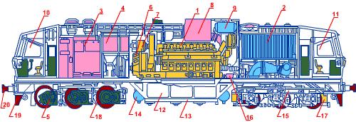 Diesel schema.png