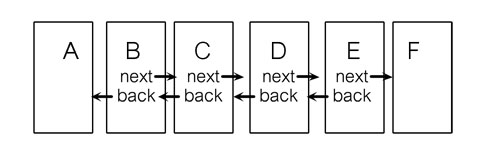 Doubly linked list000.png