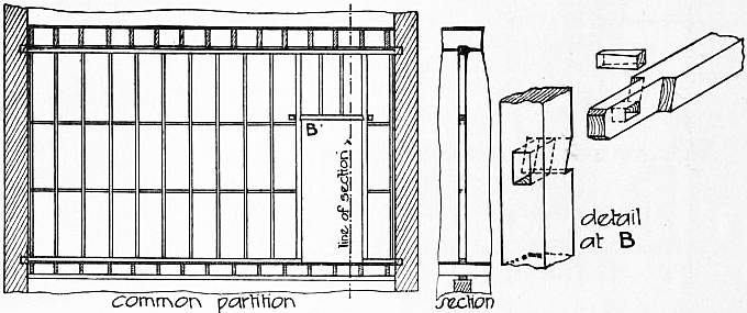 EB1911 Carpentry Fig. 30 - Common Partition.jpg