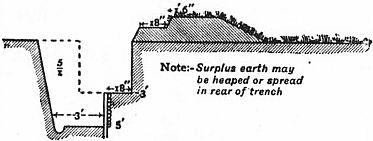EB1911 Fortifications - Fig. 83.jpg