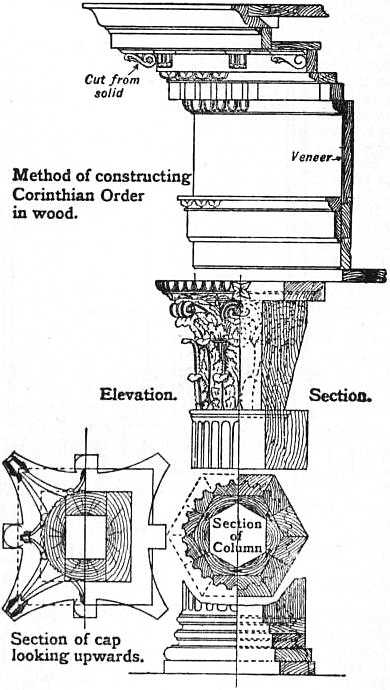 EB1911 Joinery - Fig. 13.jpg