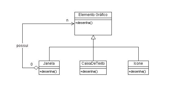 elemento grafico: