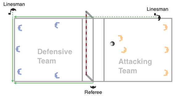 Fistball referees Fistball referees.png