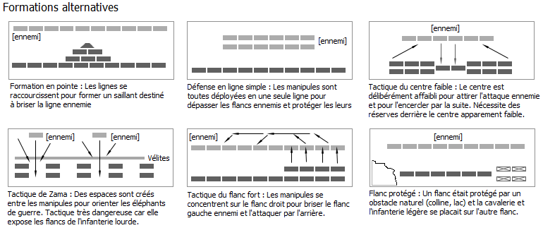 Formations infanterie romaine.png