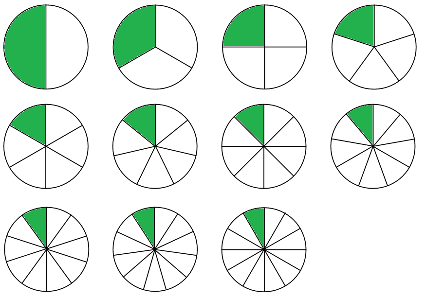 file fraction circles shaded png wikimedia commons