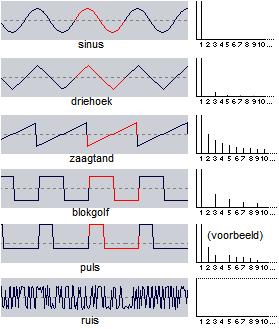Импульсные последовательности