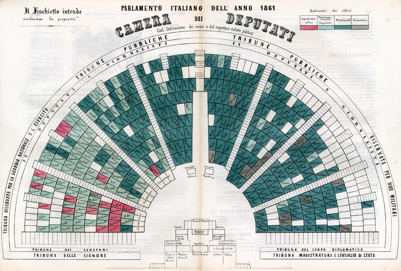 File il fischietto 13 luglio 1861 camera dei deputati for Composizione camera dei deputati