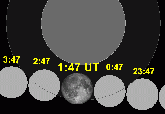 Lunar eclipse chart close-2002Nov20.png
