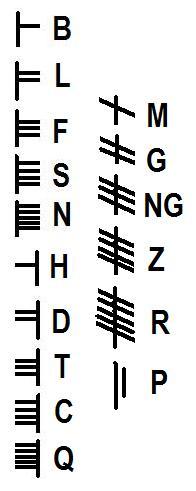 Ogham alphabet [non-IPA]