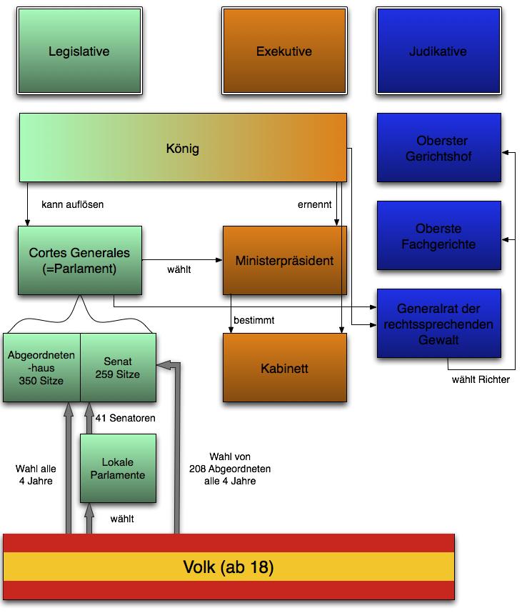 pdf Environmental Stress in Plants: Biochemical