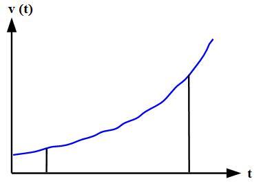 Geschwindigkeit Dating Trenduktionsspreizert