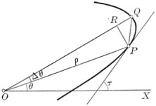 Arc in polar coordinates.