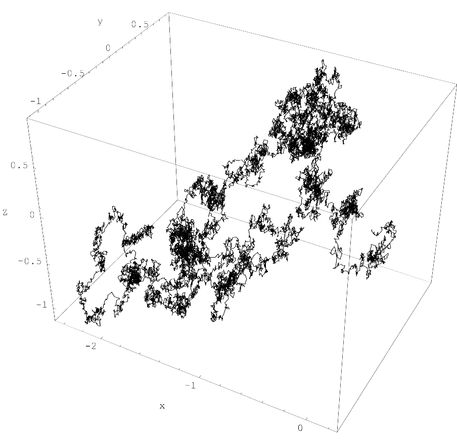 Markov Property Wikipedia Process Flow Diagram