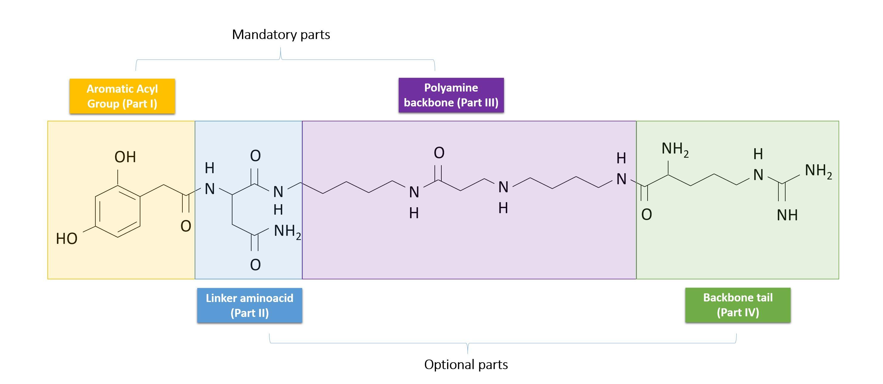 Block Plot Diagram: Argiotoxin - Wikipedia,Chart
