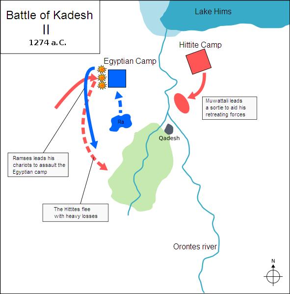 Контратака Рамсеса II