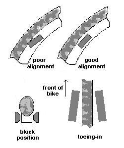 Bicycles Maintenance And Repair Brakes Adjusting Rim Brakes