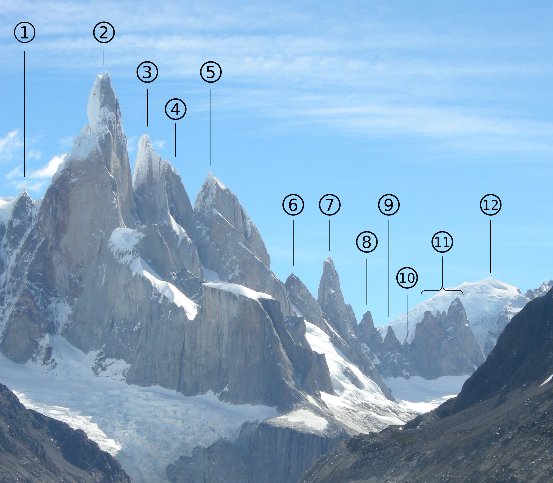 Cerro Torre #