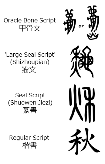 Filecomparison Of Chinese Characters For Autumng Wikimedia Commons
