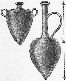 EB1911 Ceramics Fig. 9.—Egyptian pottery under the Ptolemies.jpg