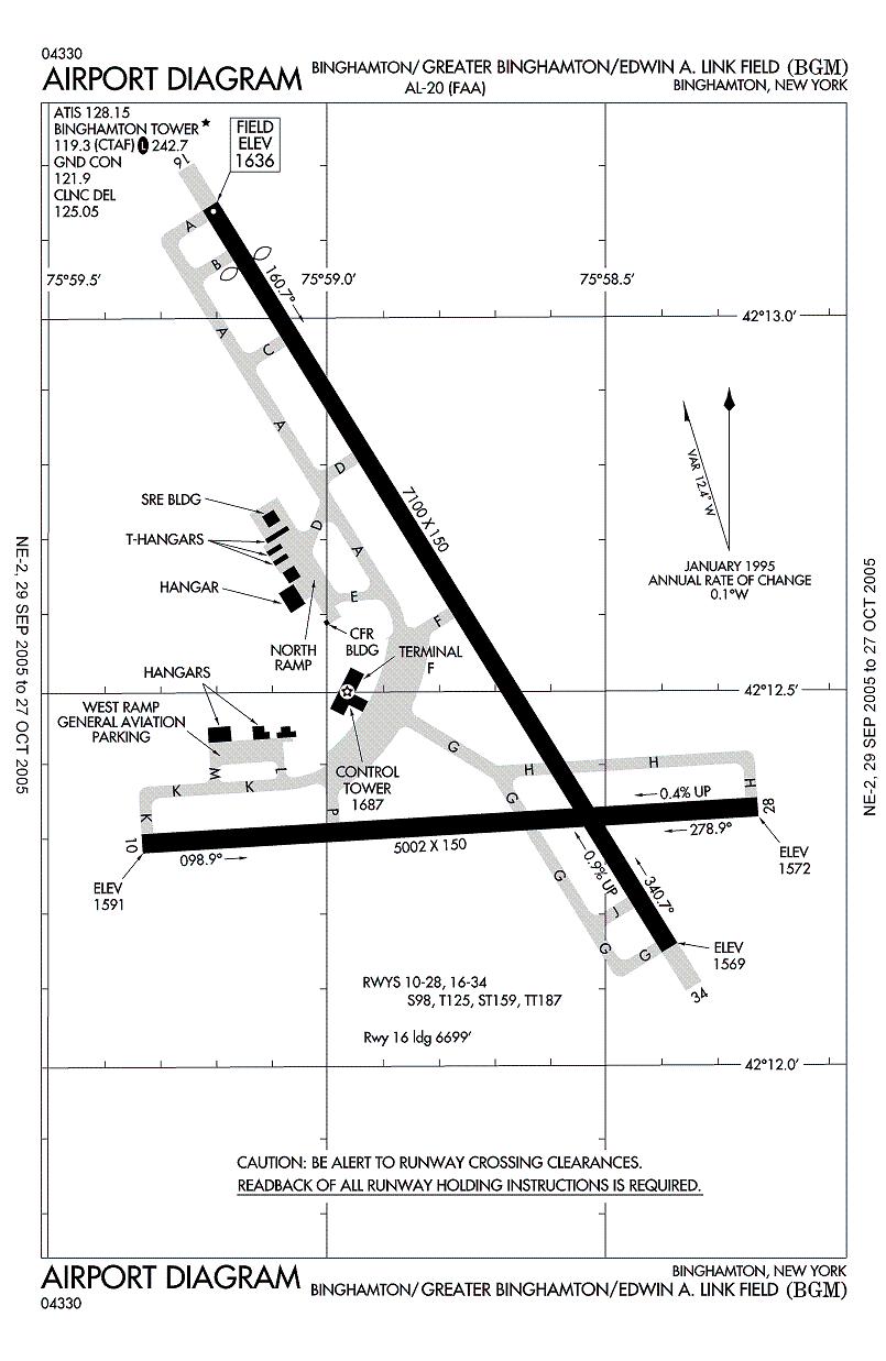 Denver International Airport U2013 Wikipedia Wiring Diagram