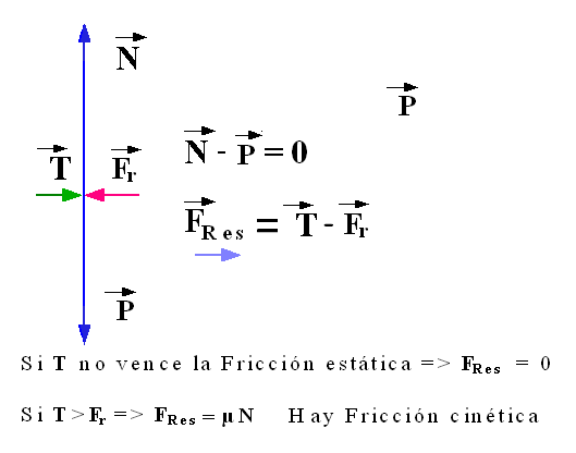 File:FriccionDiagramaFuerzas.png