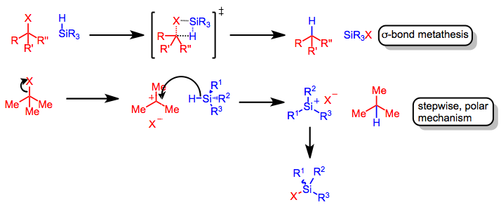 define metathesis reaction Olefin metathesis grubbs reaction olefin metathesis allows the exchange of substituents between different olefins - a transalkylidenation this reaction was first.