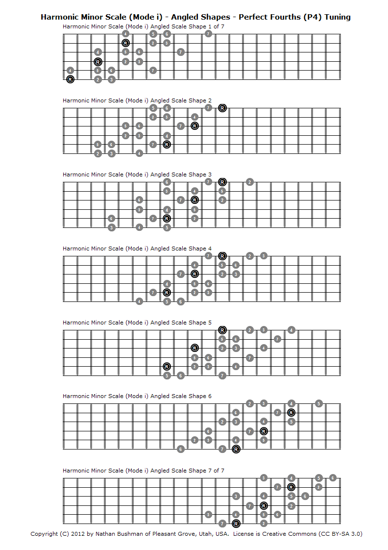 Harmonic Minor Scale (Mode i) - Angled Shapes - Perfect Fourths (P4) Tuning