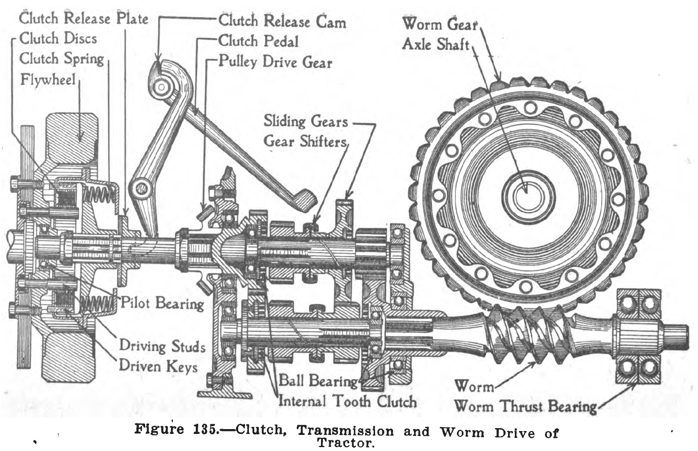 Tractor Clutch Diagram 22 Wiring Images Diagrams Fiat File Manly 1919 Fig 135 Fordson Trans Rear