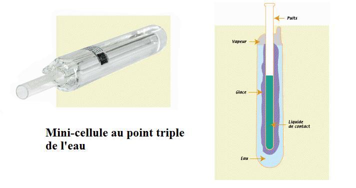 9ec41241580cb Capteur Capteur de température — Wikiversité