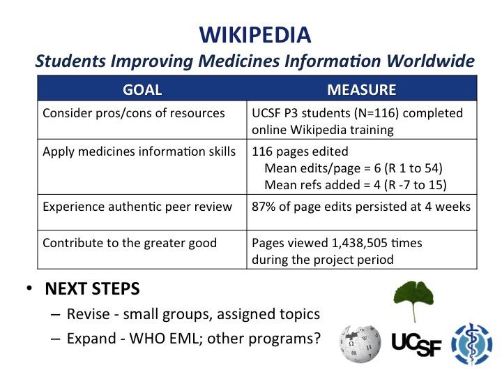 File:School of Pharmacy Year 1 Pilot Results jpg - Wikimedia