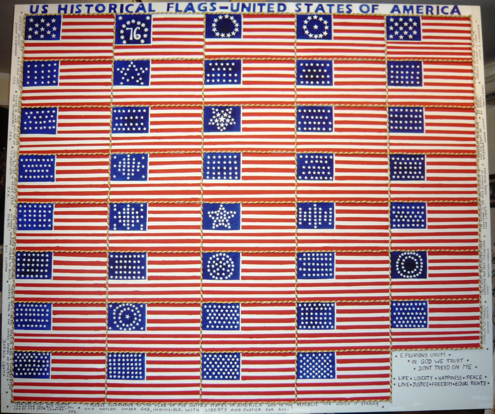 history of the flags of the united states wikipedia