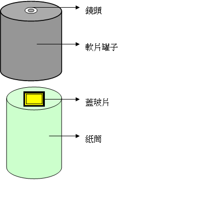 檔案:顯微放大鏡與投影機1.png