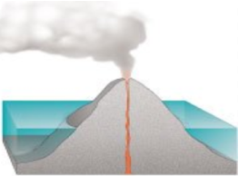 Atoll forming-volcano.png