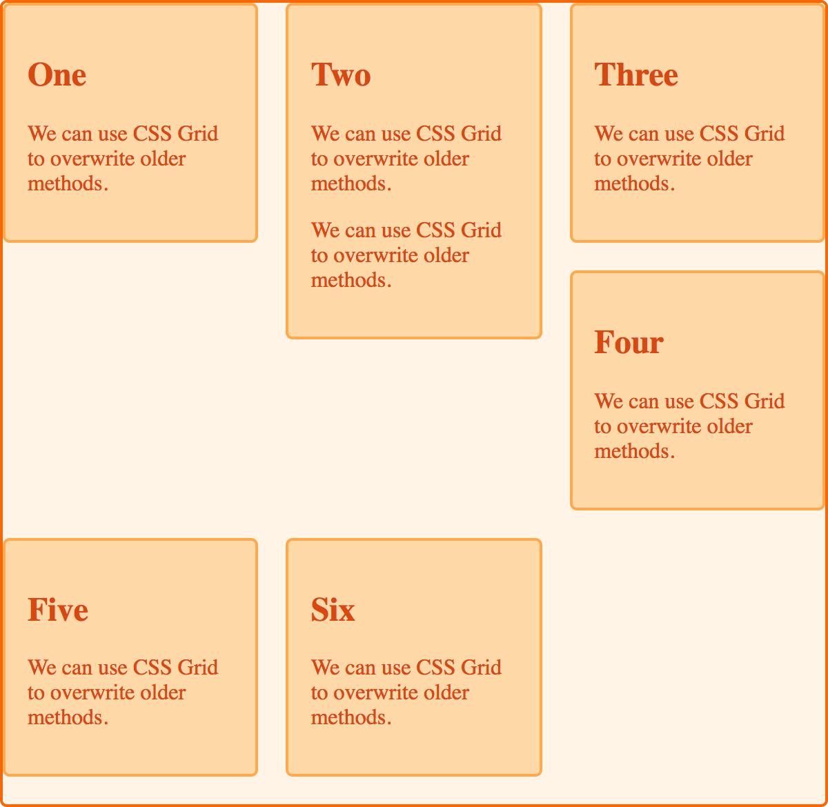 CSS grid layout - Wikipedia