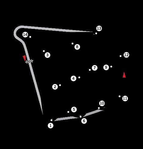 track world championship