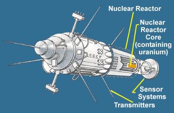 Cosmos-954 scheme.png