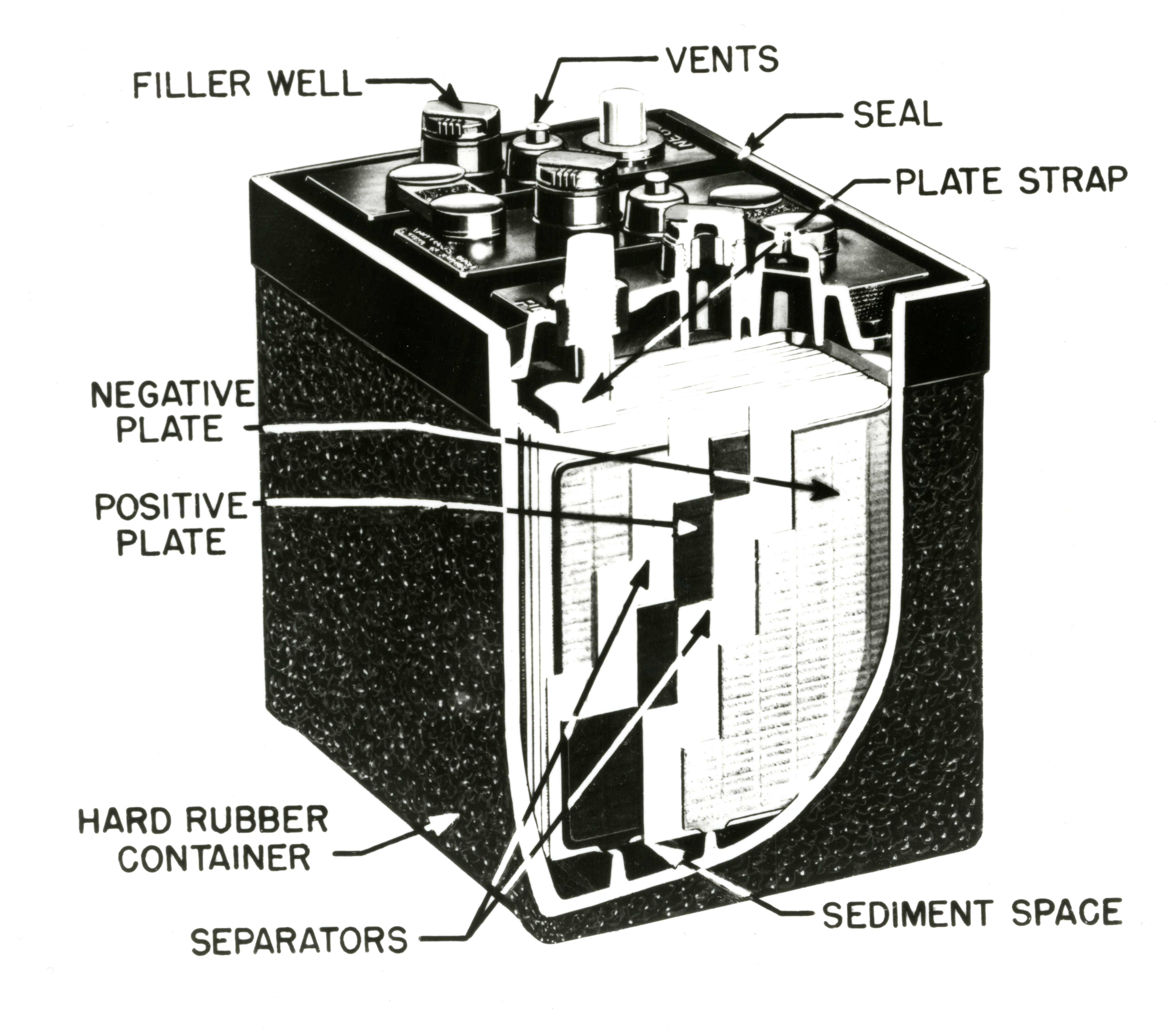 Yuasa Car Battery