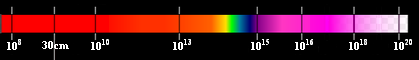EM Spectrum Properties edit frequency.png