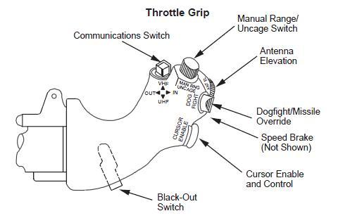 F-16 Throttle.jpg