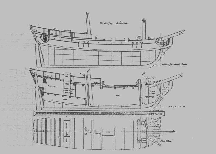 Model Schooner Build Plans