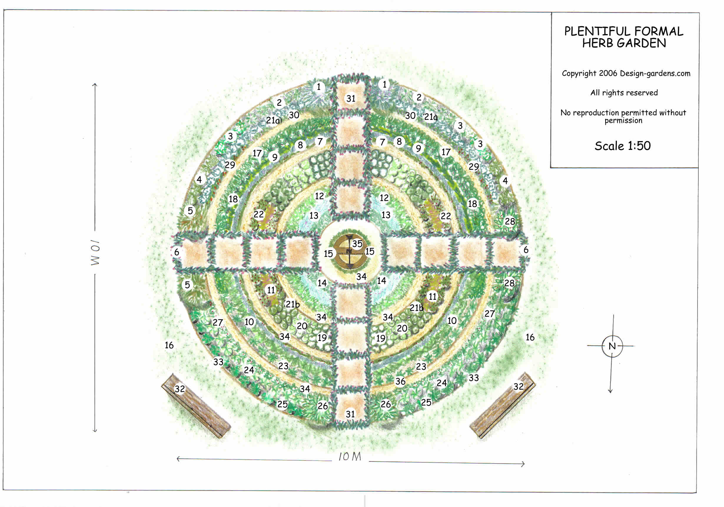 Description herb garden design