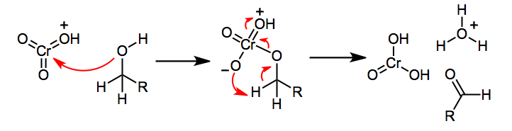 the jones reaction the oxidation of The oxidation of adamantane in trifluoroacetic acid  jones and mellor8 reported the oxidation of adamantane by lead  in a typical oxidation reaction, the.